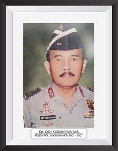 Drs. DIDY KUSUMAYADI MM.