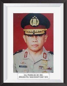 Drs. PAIMIN AB SH. MM.